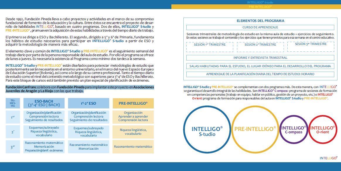 intelligo-4